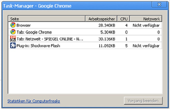4776_0_google_taskmanager